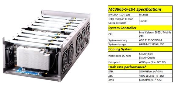 Inno 3D MC3865-9-104