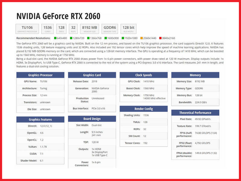 Технические характеристики nVidia RTX 2060