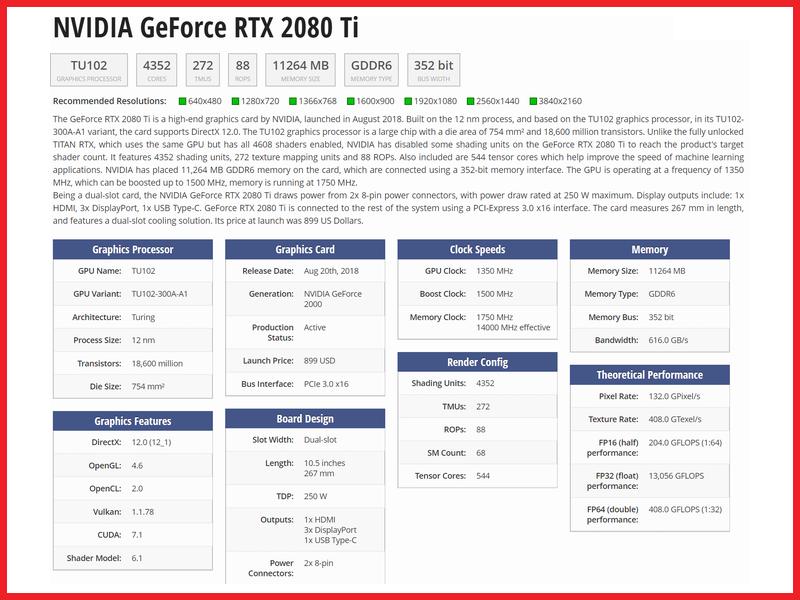 Технические характеристики nVidia RTX 2080 Ti