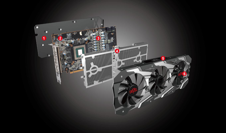 PowerColor Red Devil AXRX 5700 8GBD6-3DHE/OC - Конструкция